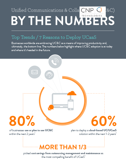 201704_CNP_ShoreTel_Infographic-UCC-By-The-Numbers.png